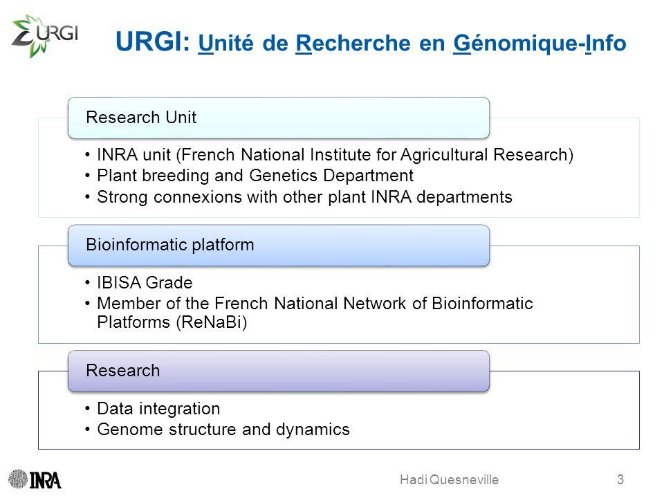 URGI: Unité de Recherche en Génomique-Info