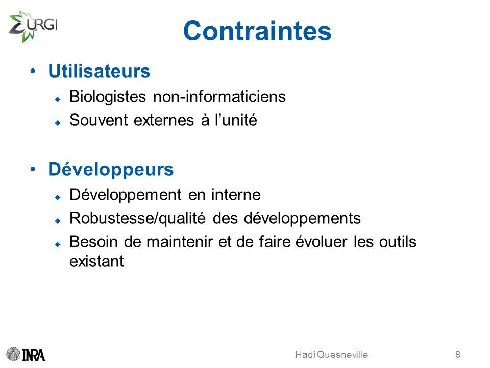 Contraintes Utilisateurs Développeurs Biologistes non-informaticiens