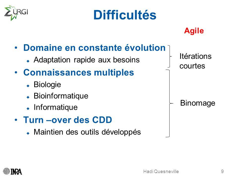 Difficultés Domaine en constante évolution Connaissances multiples