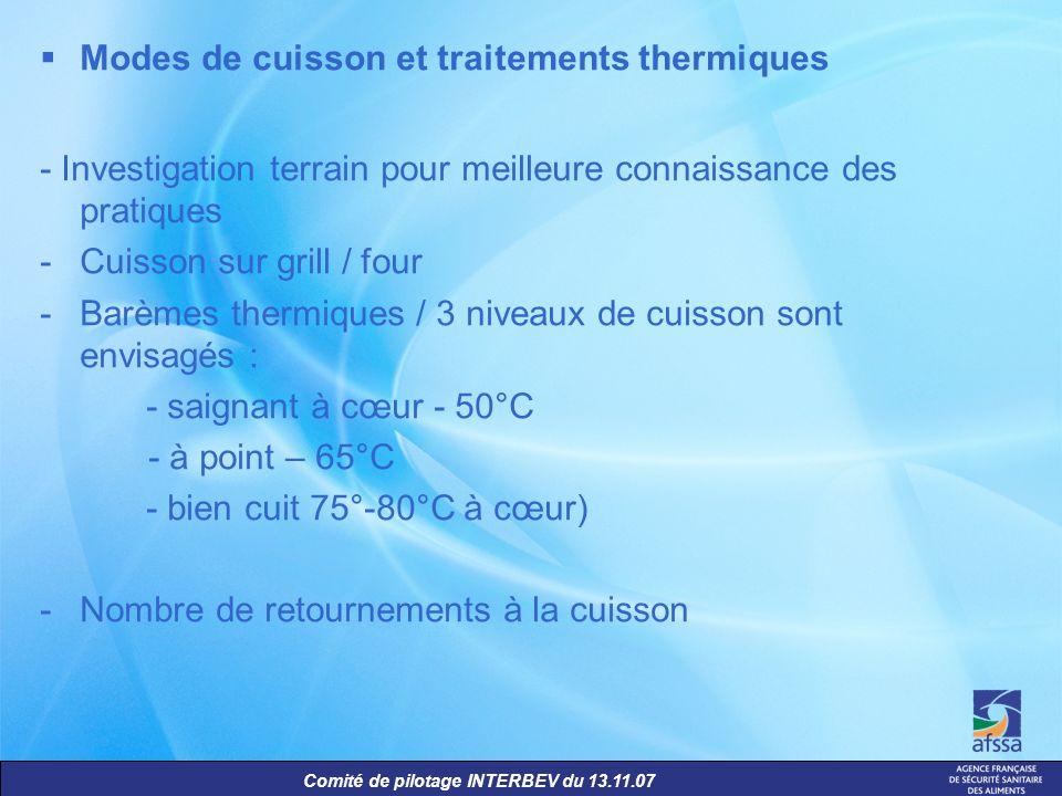 Modes de cuisson et traitements thermiques