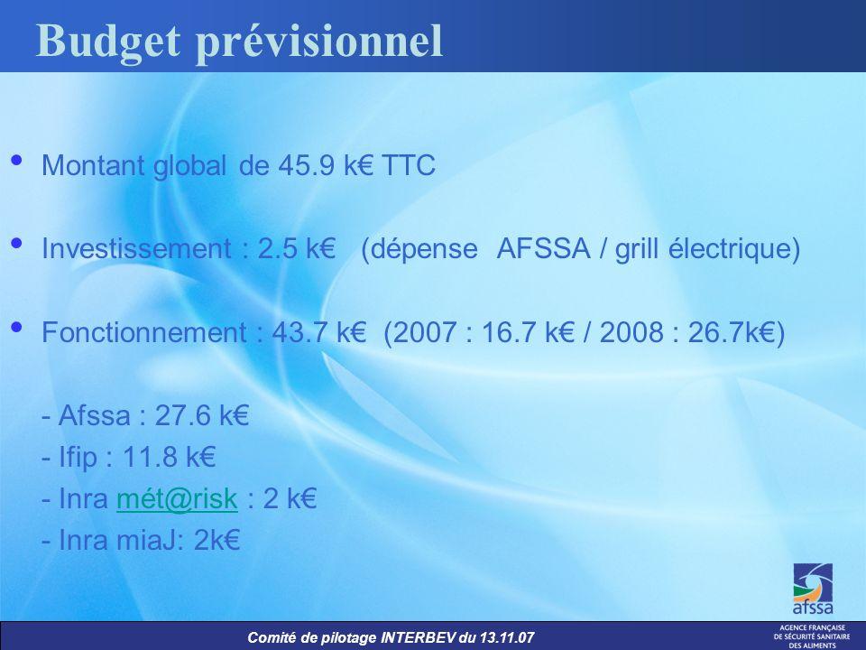 Budget prévisionnel Montant global de 45.9 k€ TTC