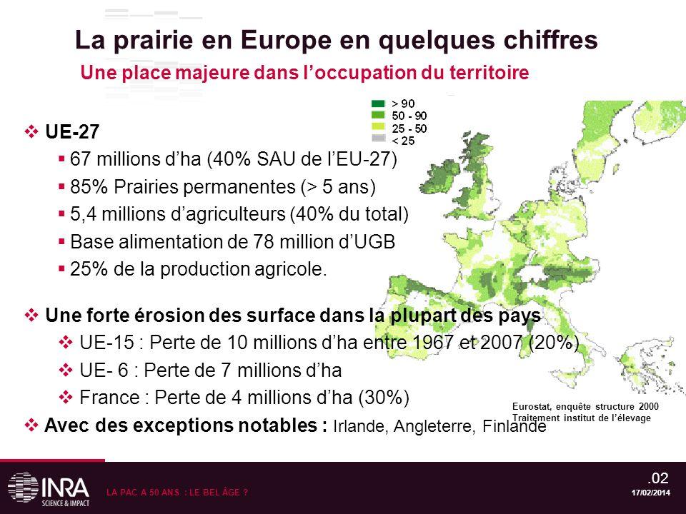 La prairie en Europe en quelques chiffres