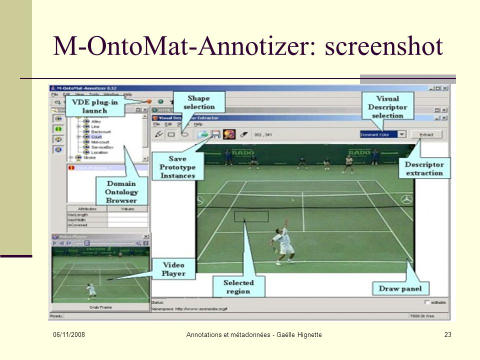 M-OntoMat-Annotizer: screenshot