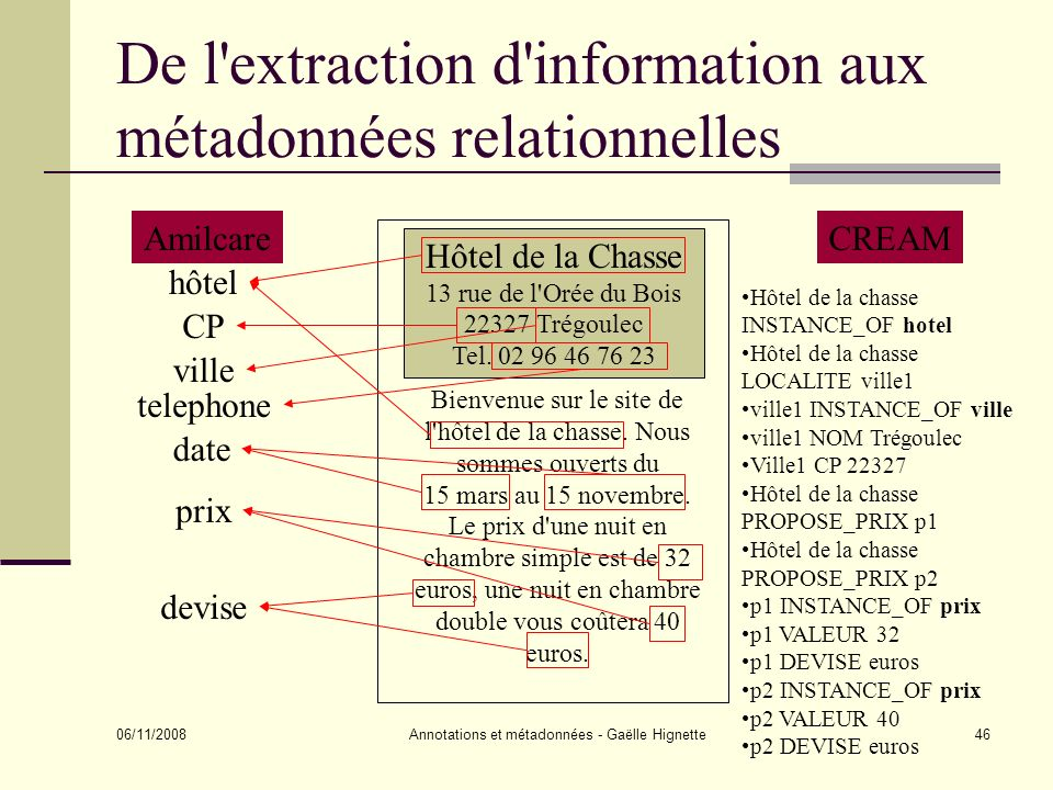 De l extraction d information aux métadonnées relationnelles