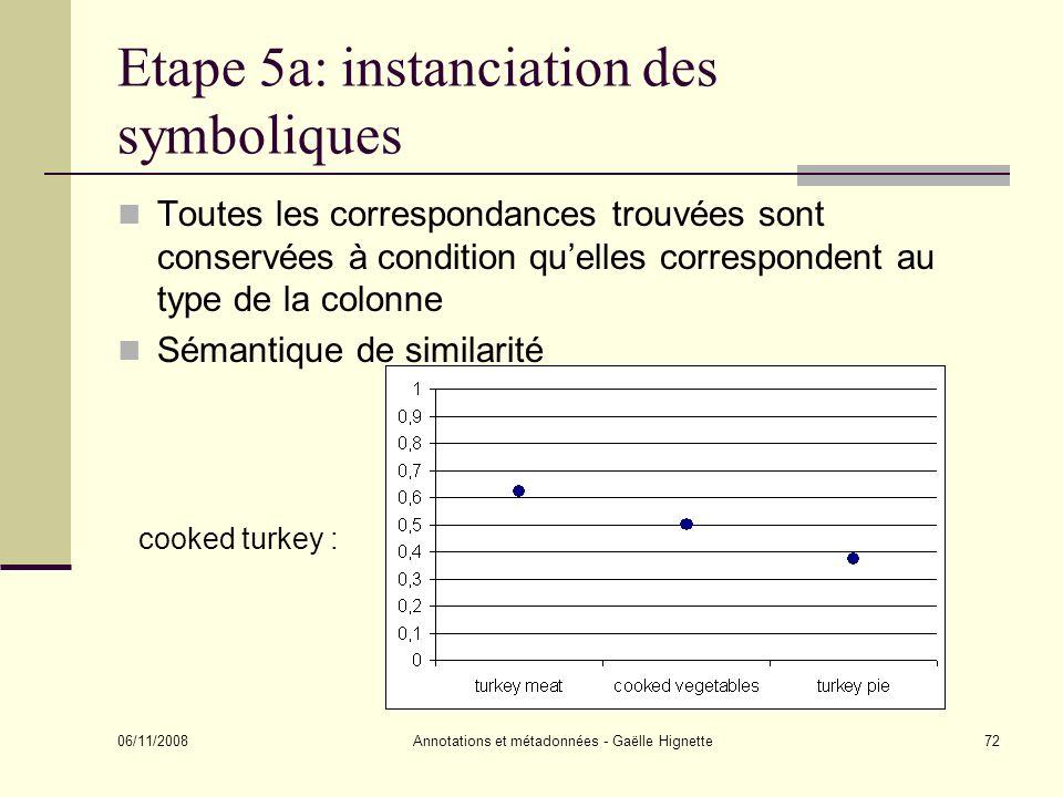 Etape 5a: instanciation des symboliques