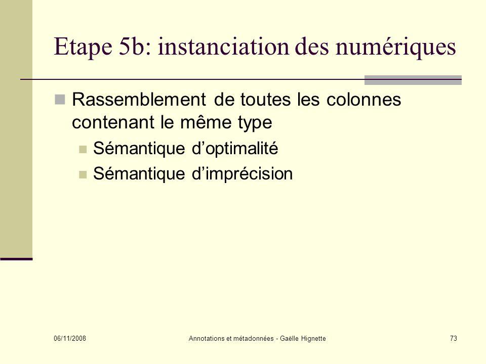 Etape 5b: instanciation des numériques