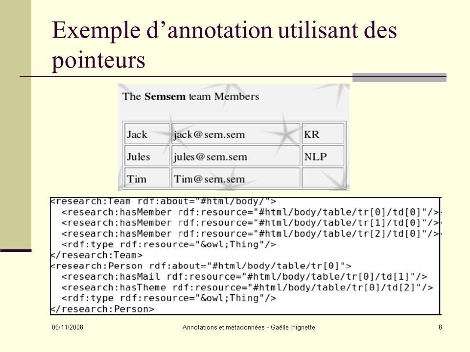 Exemple d'annotation utilisant des pointeurs