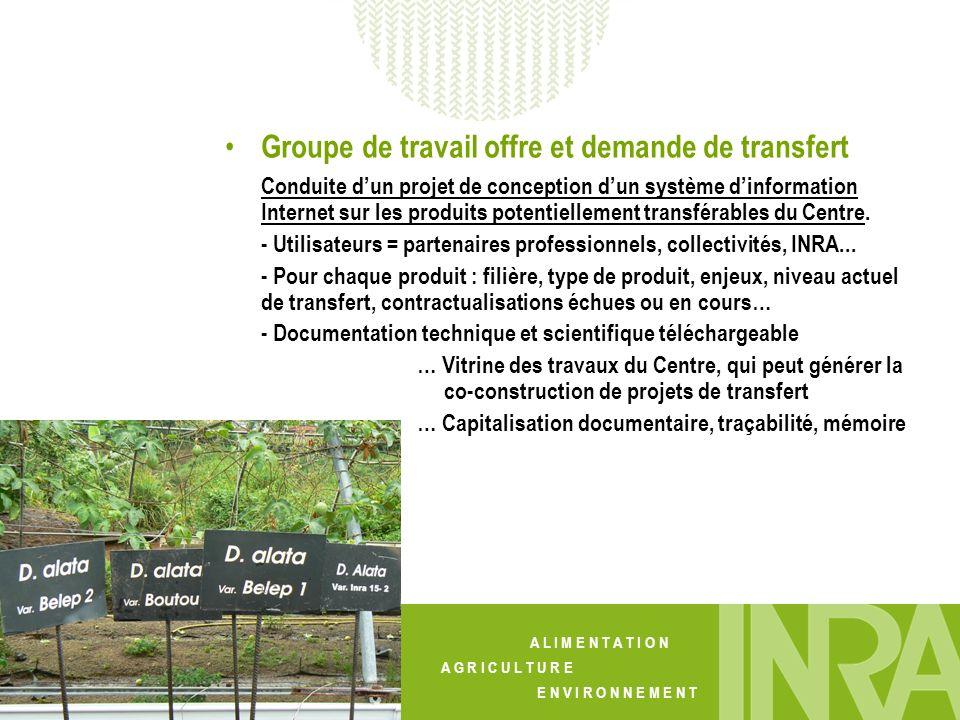 Groupe de travail offre et demande de transfert