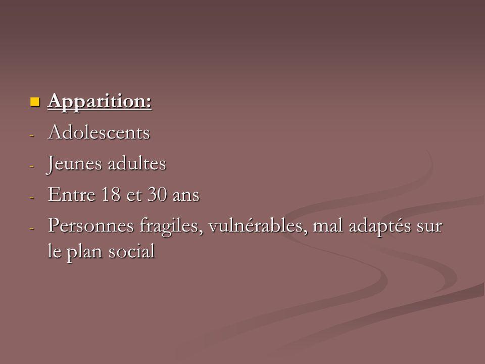 Apparition: Adolescents. Jeunes adultes. Entre 18 et 30 ans.