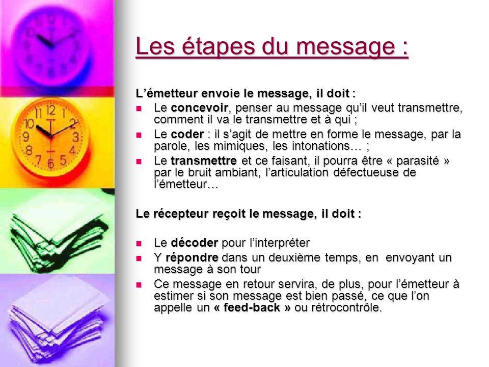 Les étapes du message : L'émetteur envoie le message, il doit :