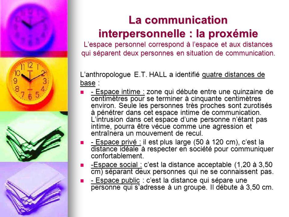 La communication interpersonnelle : la proxémie L'espace personnel correspond à l'espace et aux distances qui séparent deux personnes en situation de communication.