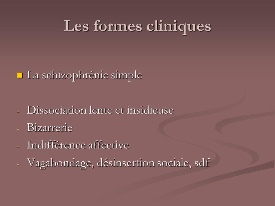 Les formes cliniques La schizophrénie simple