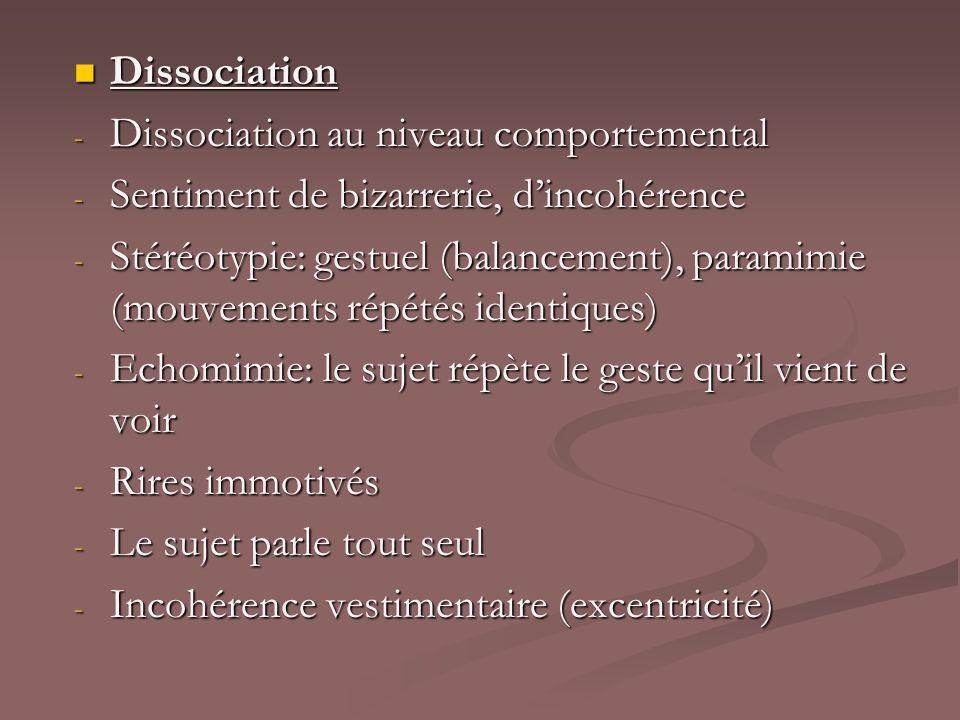 Dissociation Dissociation au niveau comportemental. Sentiment de bizarrerie, d'incohérence.