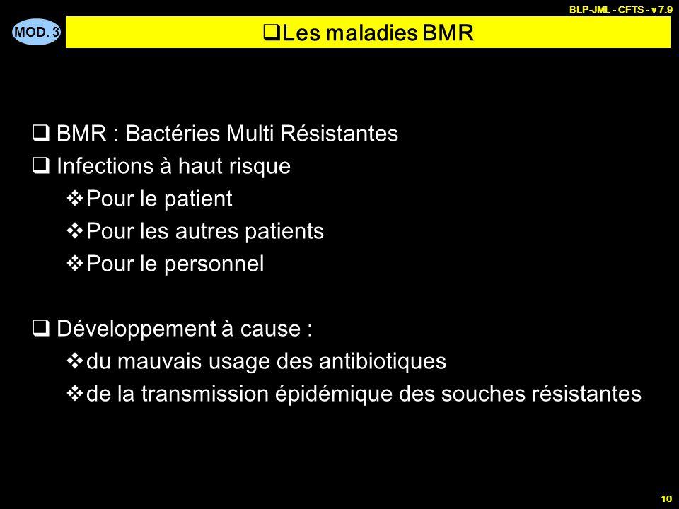BMR : Bactéries Multi Résistantes Infections à haut risque