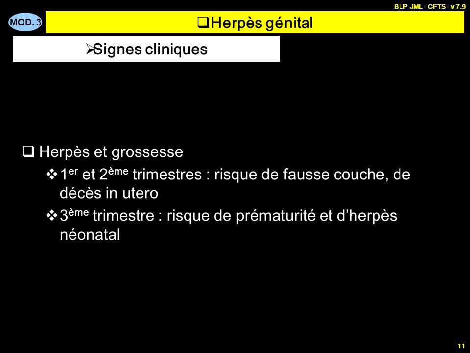Herpès génital Signes cliniques