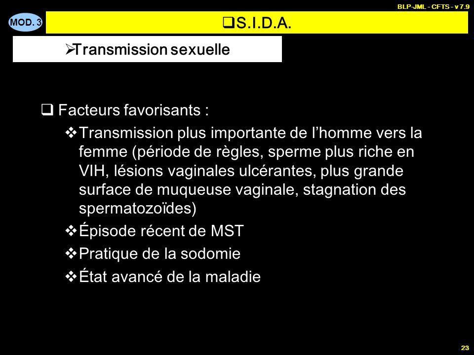 Transmission sexuelle