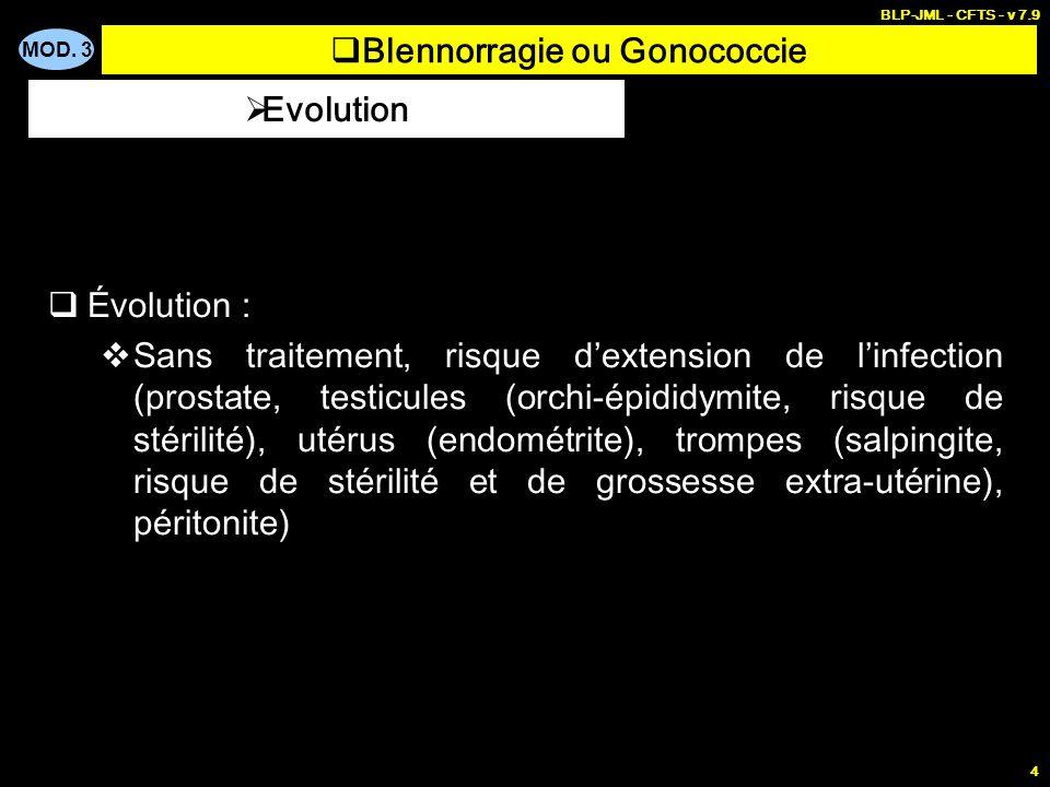 Blennorragie ou Gonococcie