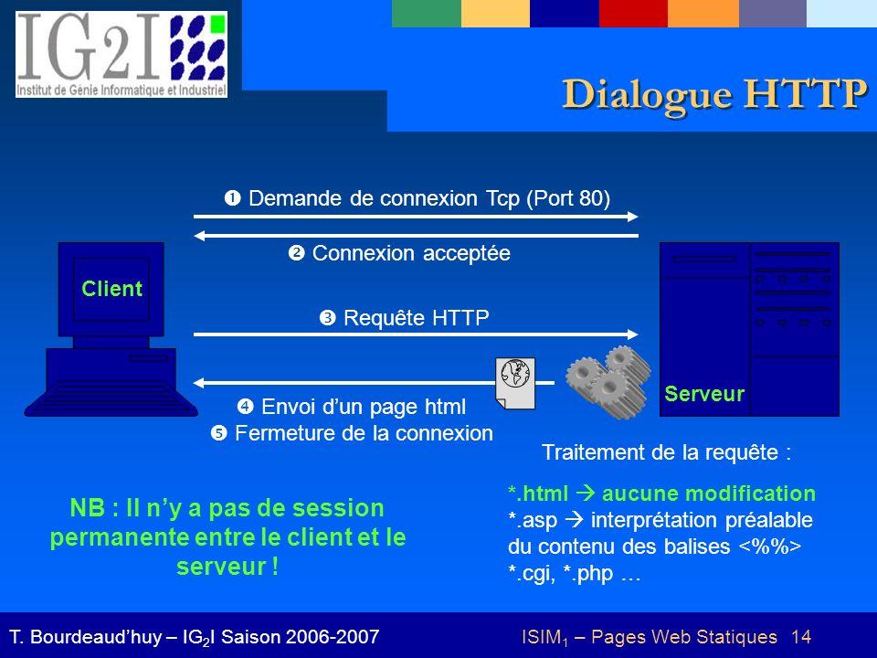 Dialogue HTTP  Demande de connexion Tcp (Port 80)  Connexion acceptée. Client.  Requête HTTP.