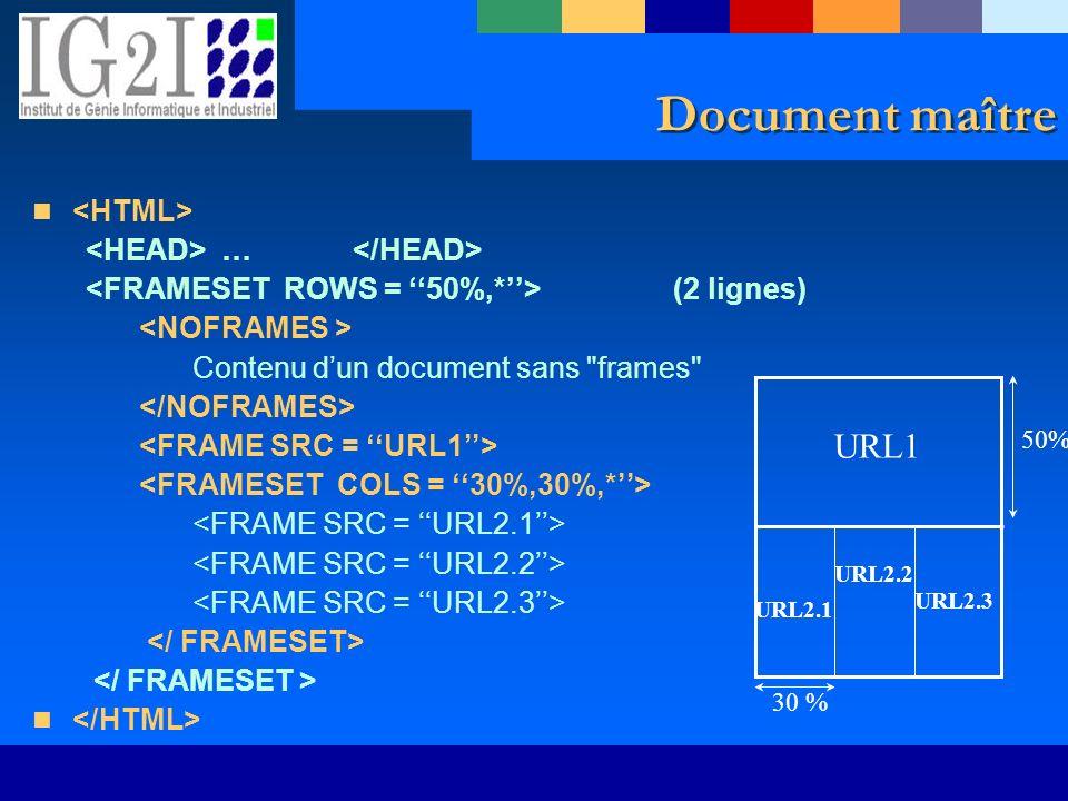 Document maître URL1 <HTML> <HEAD> … </HEAD>
