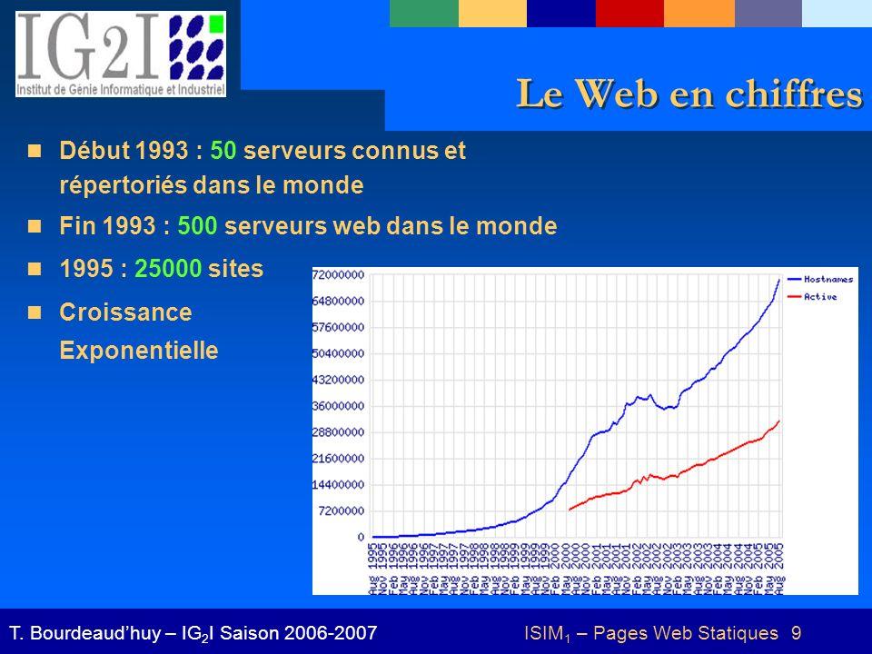 ISIM1 – Pages Web Statiques 9