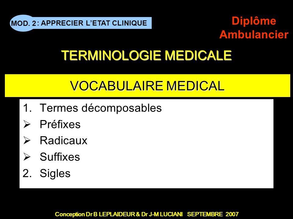 Termes décomposables Préfixes Radicaux Suffixes Sigles