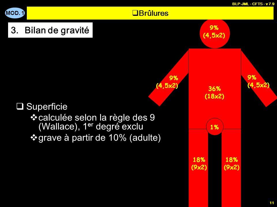 calculée selon la règle des 9 (Wallace), 1er degré exclu
