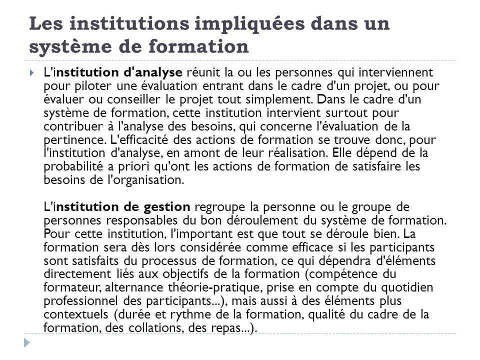 Les institutions impliquées dans un système de formation