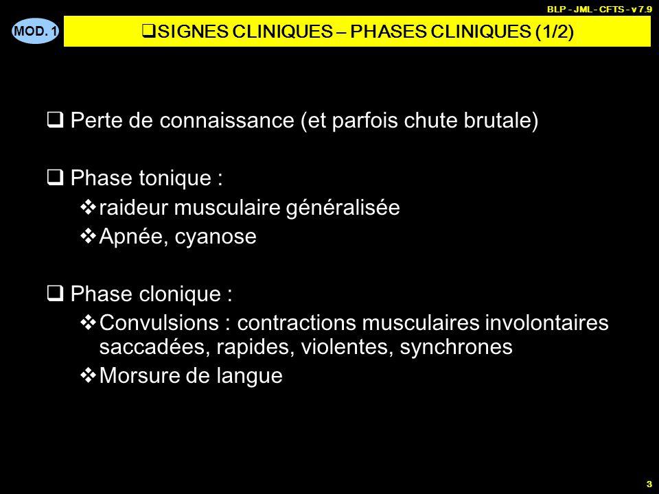 SIGNES CLINIQUES – PHASES CLINIQUES (1/2)
