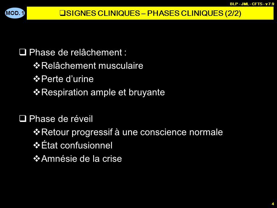 SIGNES CLINIQUES – PHASES CLINIQUES (2/2)