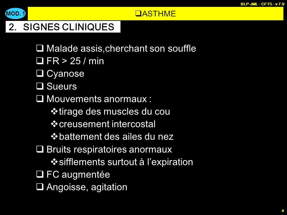 Malade assis,cherchant son souffle FR > 25 / min Cyanose Sueurs