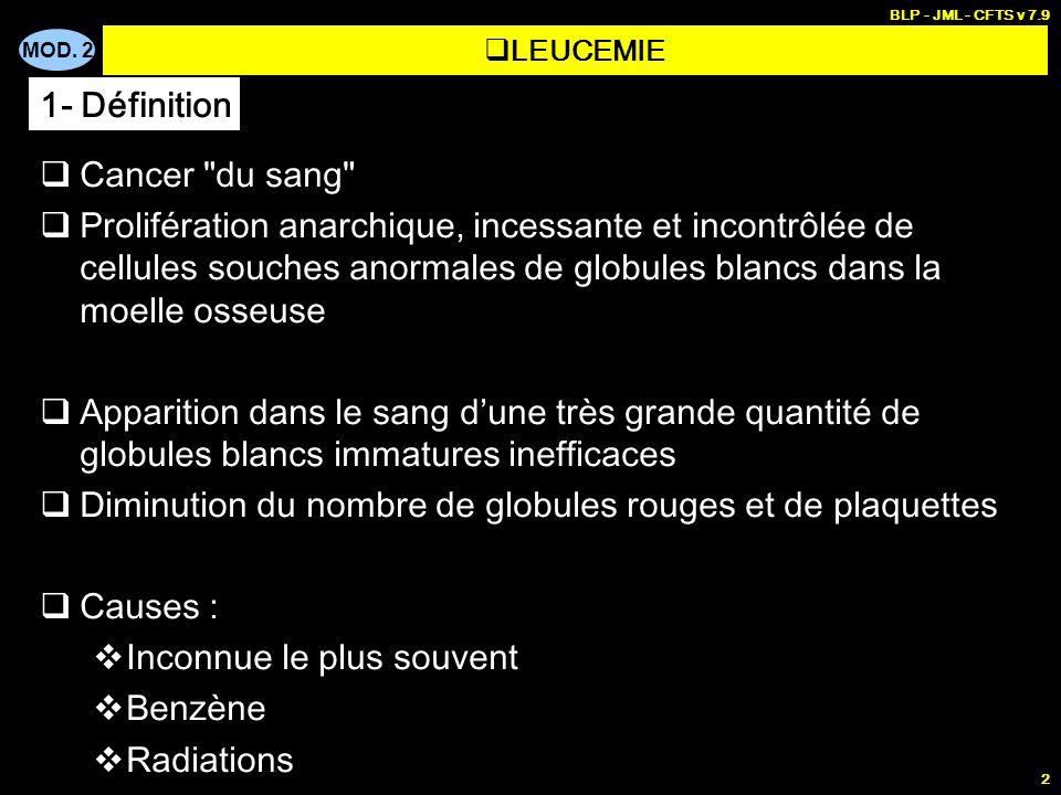 MALADIES GENERALES - Leucémie