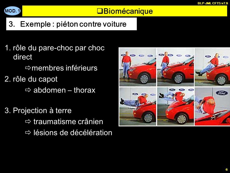 Exemple : piéton contre voiture