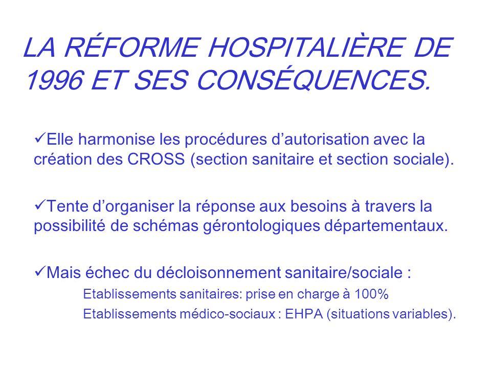 LA RÉFORME HOSPITALIÈRE DE 1996 ET SES CONSÉQUENCES.