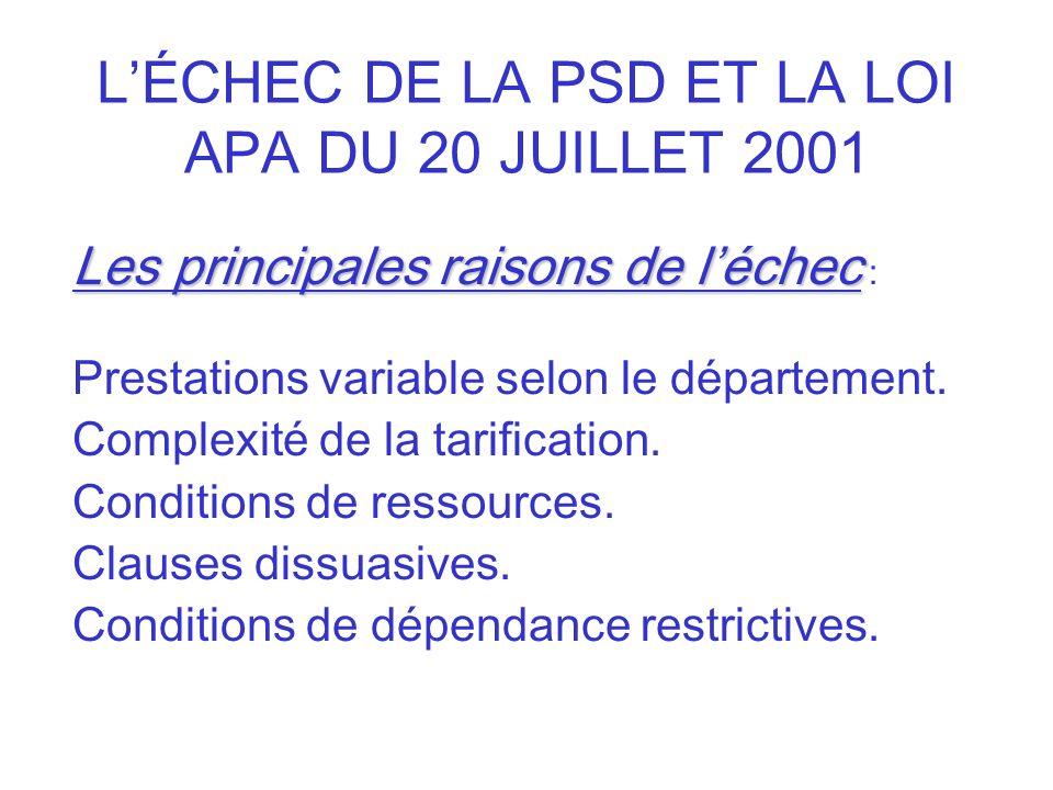 L'ÉCHEC DE LA PSD ET LA LOI APA DU 20 JUILLET 2001