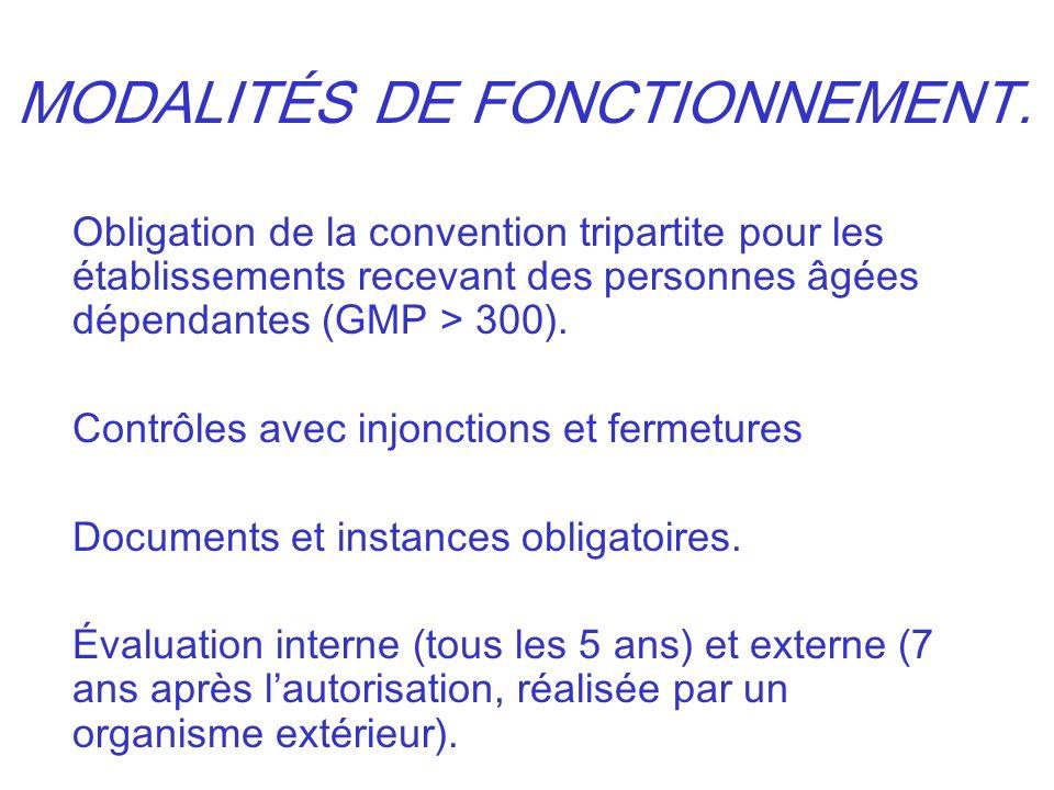 MODALITÉS DE FONCTIONNEMENT.