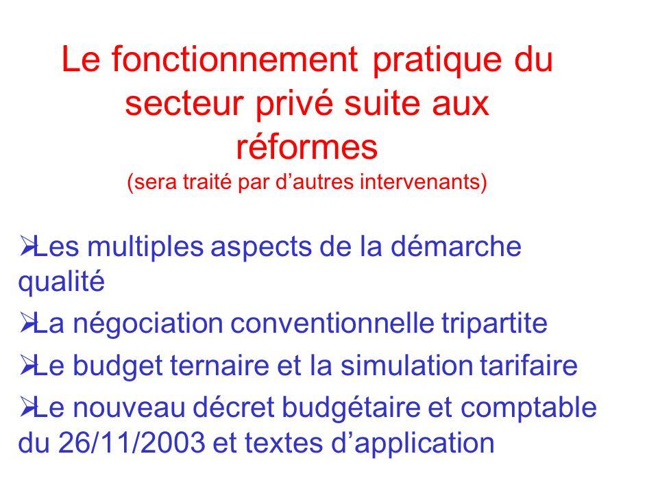Le fonctionnement pratique du secteur privé suite aux réformes (sera traité par d'autres intervenants)