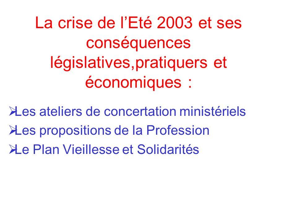 La crise de l'Eté 2003 et ses conséquences législatives,pratiquers et économiques :