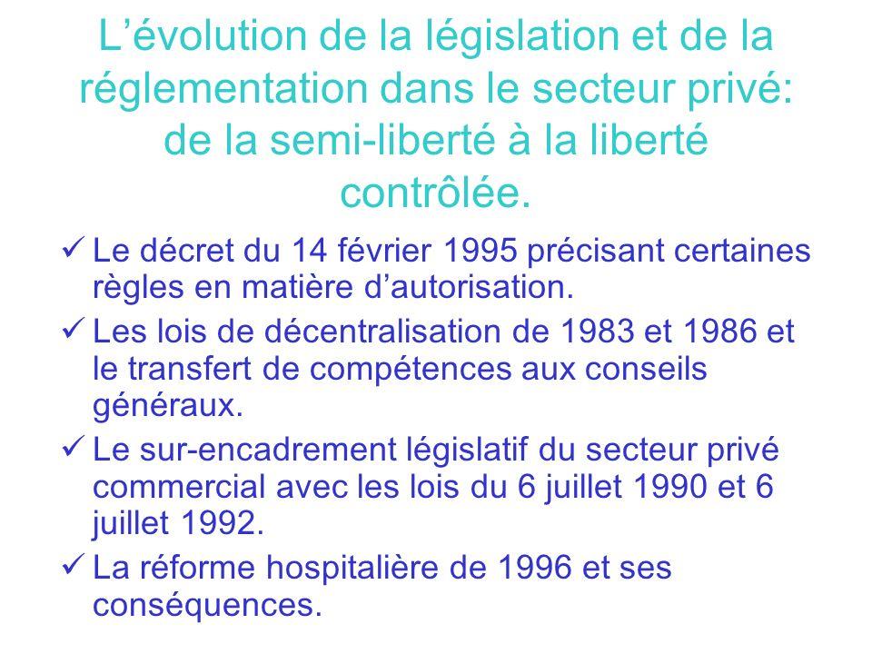 L'évolution de la législation et de la réglementation dans le secteur privé: de la semi-liberté à la liberté contrôlée.