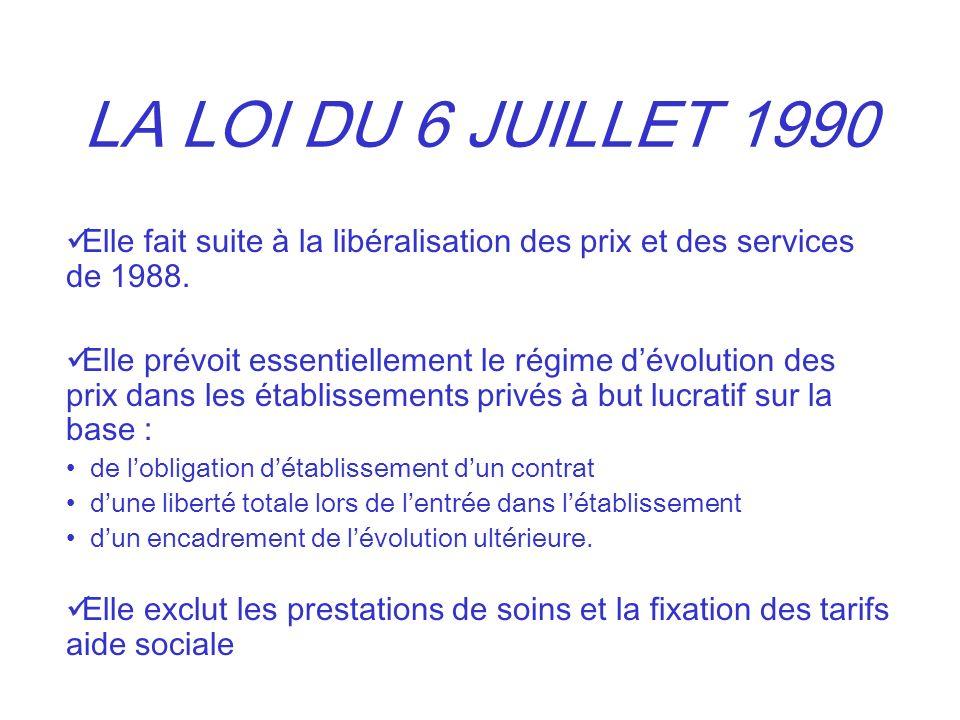 LA LOI DU 6 JUILLET 1990 Elle fait suite à la libéralisation des prix et des services de 1988.
