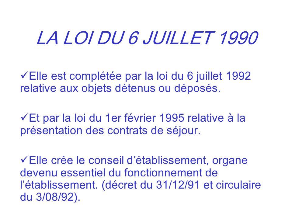 LA LOI DU 6 JUILLET 1990 Elle est complétée par la loi du 6 juillet 1992 relative aux objets détenus ou déposés.