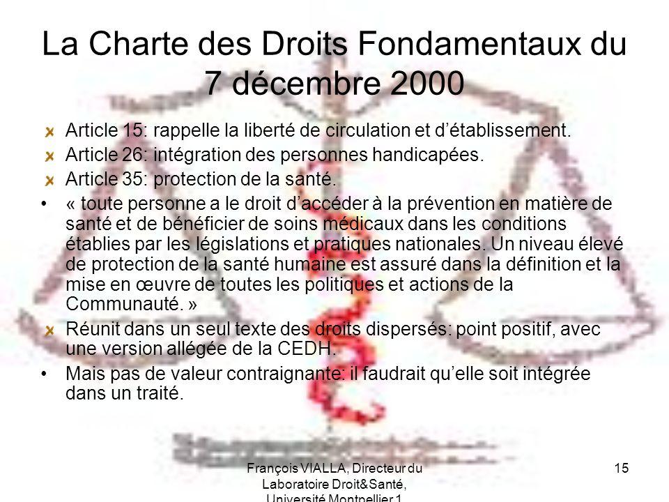 La Charte des Droits Fondamentaux du 7 décembre 2000