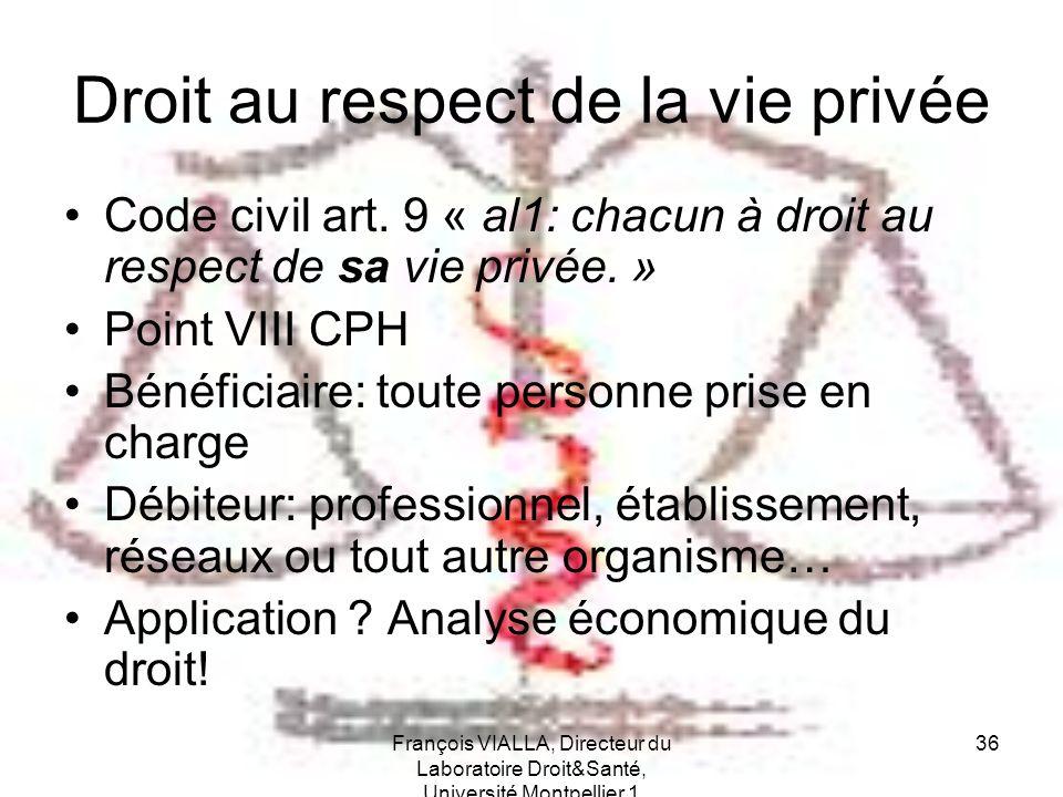 Droit au respect de la vie privée