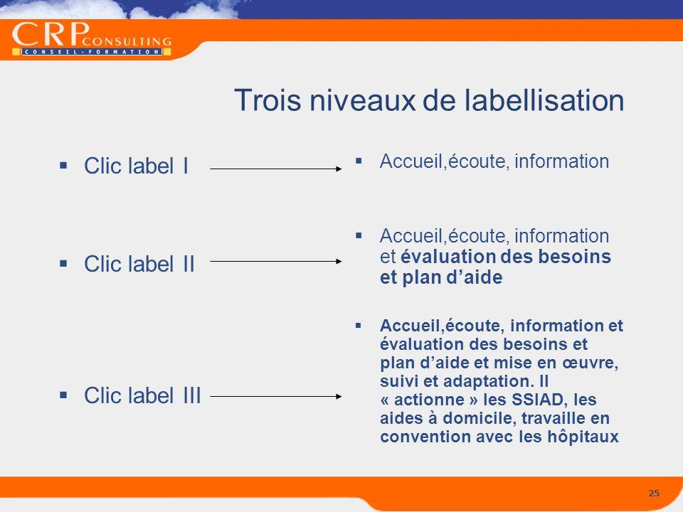 Trois niveaux de labellisation