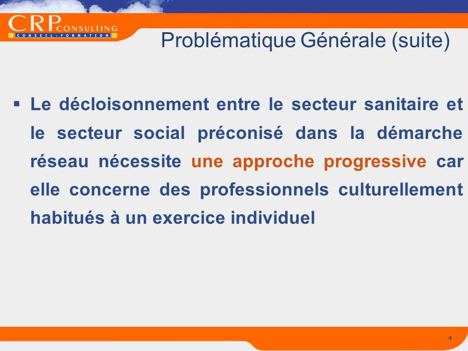 Problématique Générale (suite)