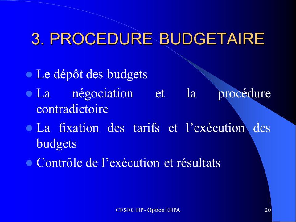 3. PROCEDURE BUDGETAIRE Le dépôt des budgets