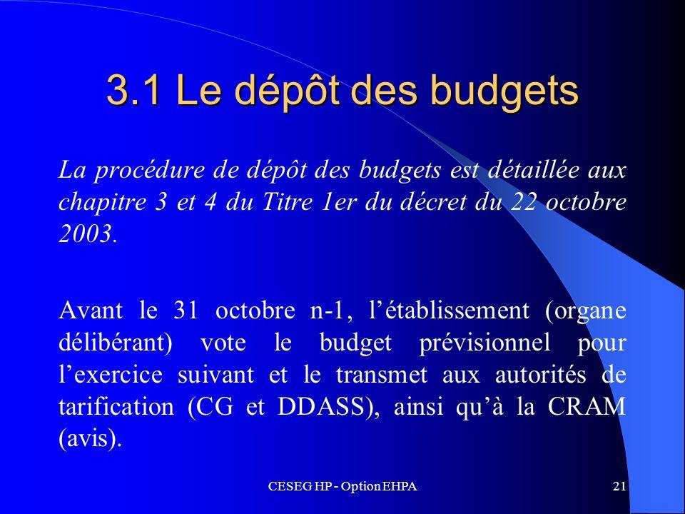 3.1 Le dépôt des budgets La procédure de dépôt des budgets est détaillée aux chapitre 3 et 4 du Titre 1er du décret du 22 octobre 2003.