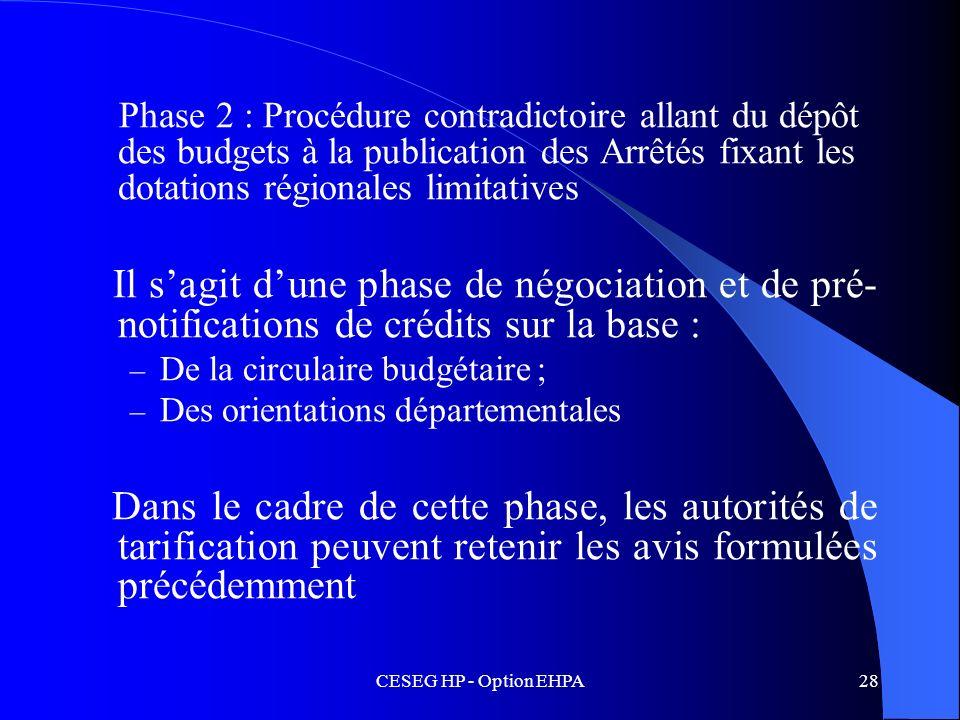 Phase 2 : Procédure contradictoire allant du dépôt des budgets à la publication des Arrêtés fixant les dotations régionales limitatives