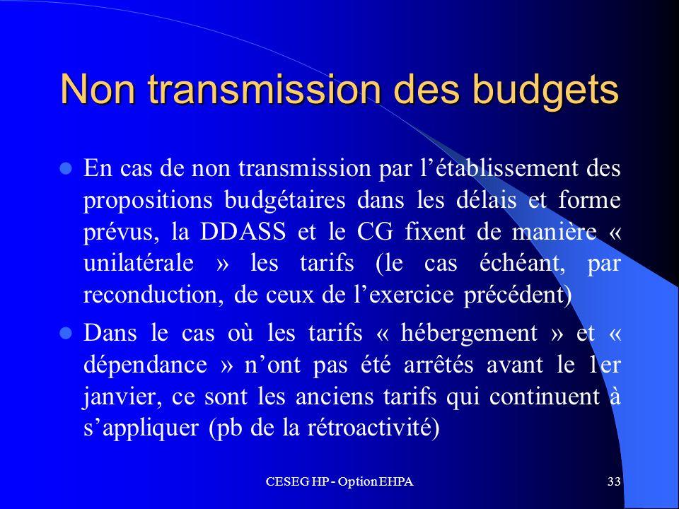 Non transmission des budgets
