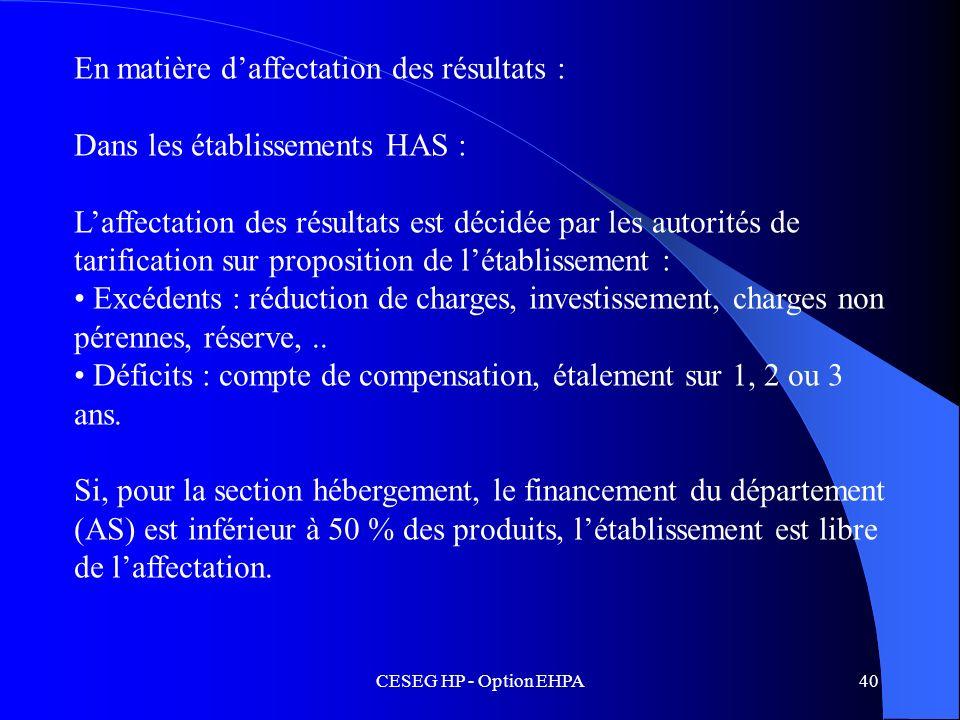 En matière d'affectation des résultats : Dans les établissements HAS :