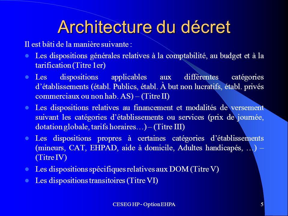 Architecture du décret